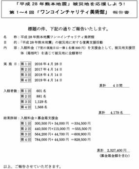 『熊本地震 ワンコインチャリティ美術館』報告書
