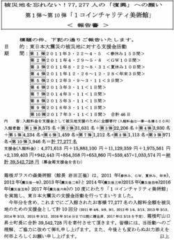 第1弾〜第10弾「ワンコインチャリティ美術館」報告書