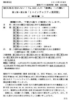 第1弾〜第8弾「1コインチャリティ美術館」報告書